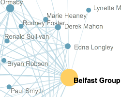 A thumbnail of the network graph of people associated with the Belfast Group.